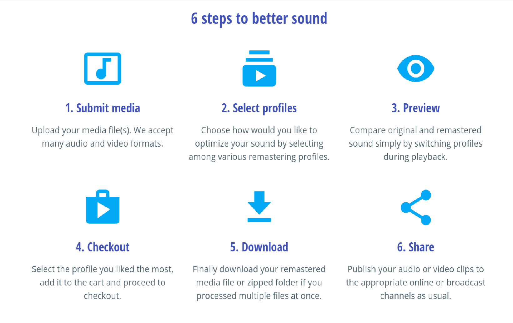 ReMasterMedia Optimize Your Audio And Video Clips.